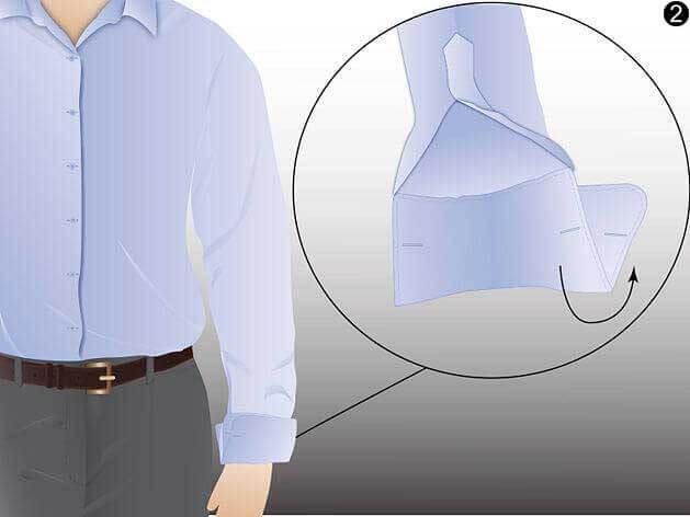Etape deux : Le pli arrière des manches.